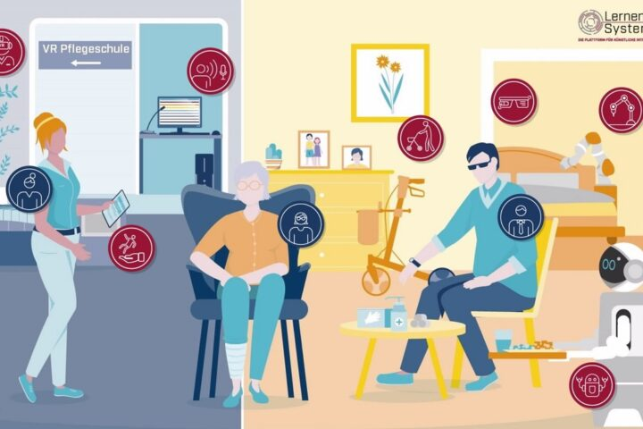 Graphic with animated people in a nursing home with a roboter.